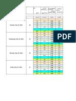 PLANTILLA REGISTRO DIARIO CONTROL DE CALIDAD MAYO 18 - 21