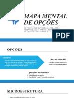 Mapa Mental de Opções