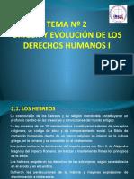 Derechos humanos TEMA  Nº 2