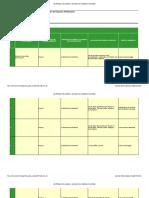 Matriz aspectos ambientales Caferetia y Administrativos Grupo2