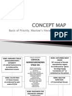 CONCEPT MAP PPT