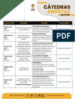 Programacion-CatedrasAbiertas-Abril2021-V2