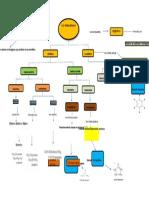 Mapa Conceptual Sobre Hidrocarburos-convertido