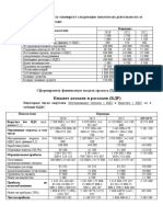 Задание Финансовый план, Тлеулеев