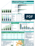 Macroeconomic_factsheet_APRIL_2007