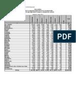 1 iunie 2021 – Date statistice referitor la componența Registrului de stat al transporturilor în profil de tipul mijlocului de transport şi administrativ-teritorial