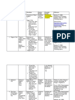 Alkaloids Table Format
