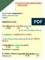 FUNÇÕES SINTÁTICAS DOS PRONOMES (digital)