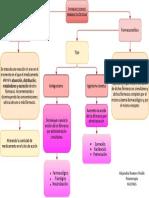 farmacocinética-farmacodinámica