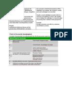 Test_Asset_Accounting_SAP