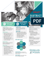 District Strategy Support Documents 2021