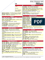 Ubuntu Cheat Sheet