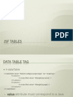 jsf tables