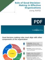 Effective Organizations_ Decision Making Presentation
