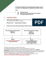 RUU Administrasi Pemerintahan Indonesia