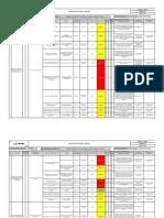 F-HSE-01. Matriz Peligros y Riesgos Campo, Laboratorios (19-2-2021)