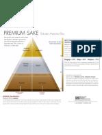 Sake Class Chart
