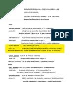 Cronograma de Fisiopatologia