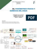 Mapa mental Parametros fisicos y químicos del agua.