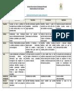 385021617 Cuadro Comparativo de Disenos de Investigacion