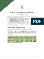 Boletín Exportaciones Del Rubro Ovino (Mayo 2021)
