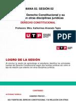 SEMANA 02 FUENTES DEL DERECHO CONSTITUCIONAL