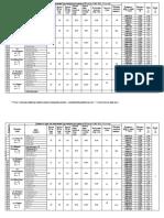 2014-15.ВАРИАНТЫ по Курсовой работе 1-й уск,3-й курсы ЗФО