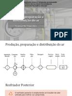 Aula 06 - Produção, preparação e distribuição do ar