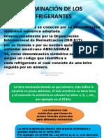 03-DENOMINACIÓN DE LOS REFRIGERANTES