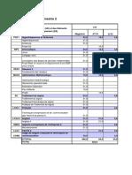 Curriculum UE semestre 2