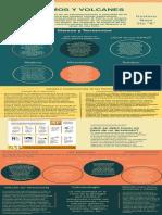 infografia one coba