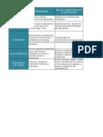 Matriz de trabajo paradigmas
