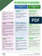 Pautas_diseno_universal_para_el_aprendizaje