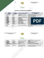 Zones de Competence Des Agences Regionales