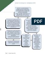 Organizational Chart - PD Plan - Tech Action Plan