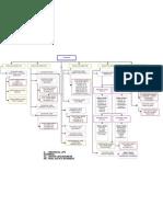 org_chart3