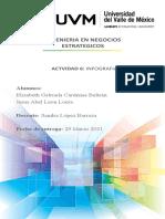 Act#6_eq7 Infografia Sist Financiero Mex