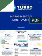 Mapas Mentais - Direito Civil
