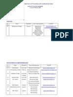 Faculty List NIT Durgapur