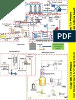 Diagram Alir Proses Sawit