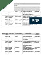 Ef1 3º Ano Lingua Portuguesa Plano de Curso 2021 - Ef Anos Iniciais - Documentos Google