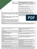 Clasificación de bienes. Cuadro comparativo Arts. 464 y 465.