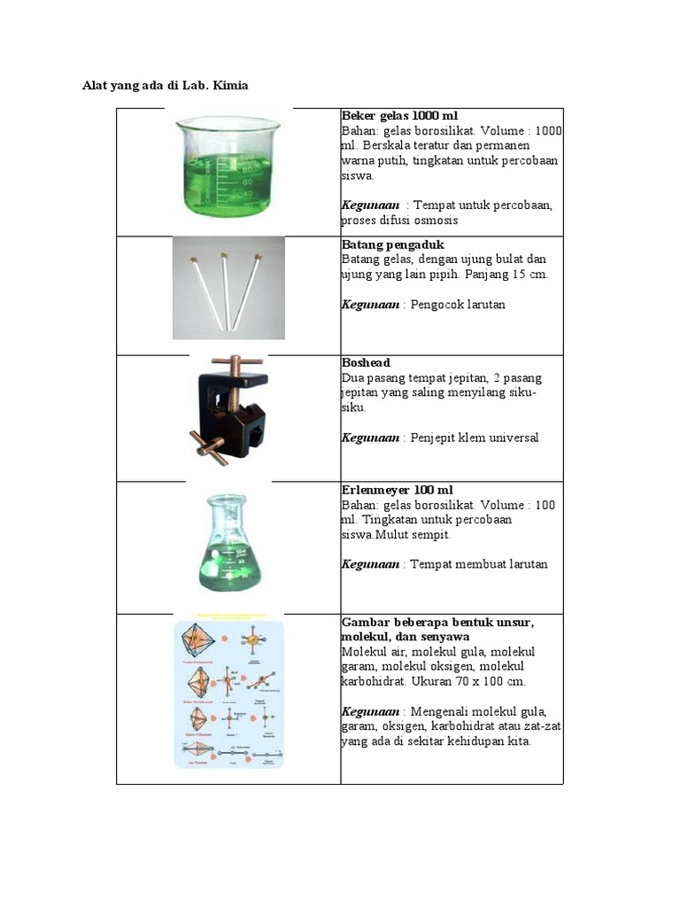 Alat Di Lab Kimia