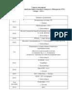 Список участников мероприятия
