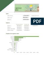 Presupuesto mensual 3