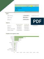 Presupuesto mensual 032658
