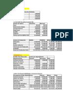 Tarea Presupuestos Capitulo 5
