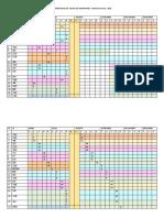 CRONOGRAMA DE VISITAS DE MONITOREO - VISITAS EN AULA