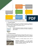 Tipos de tratamiento que reciben las aguas residuales en el país