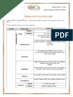 Determinantes - subclasses